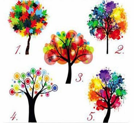 Izaberite drvo u cvetu i otkrijte šta govori o Vama