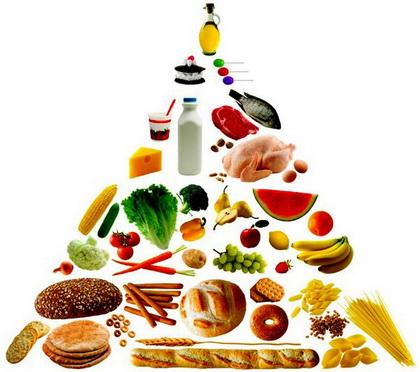 Piramida uravnotežene ishrane